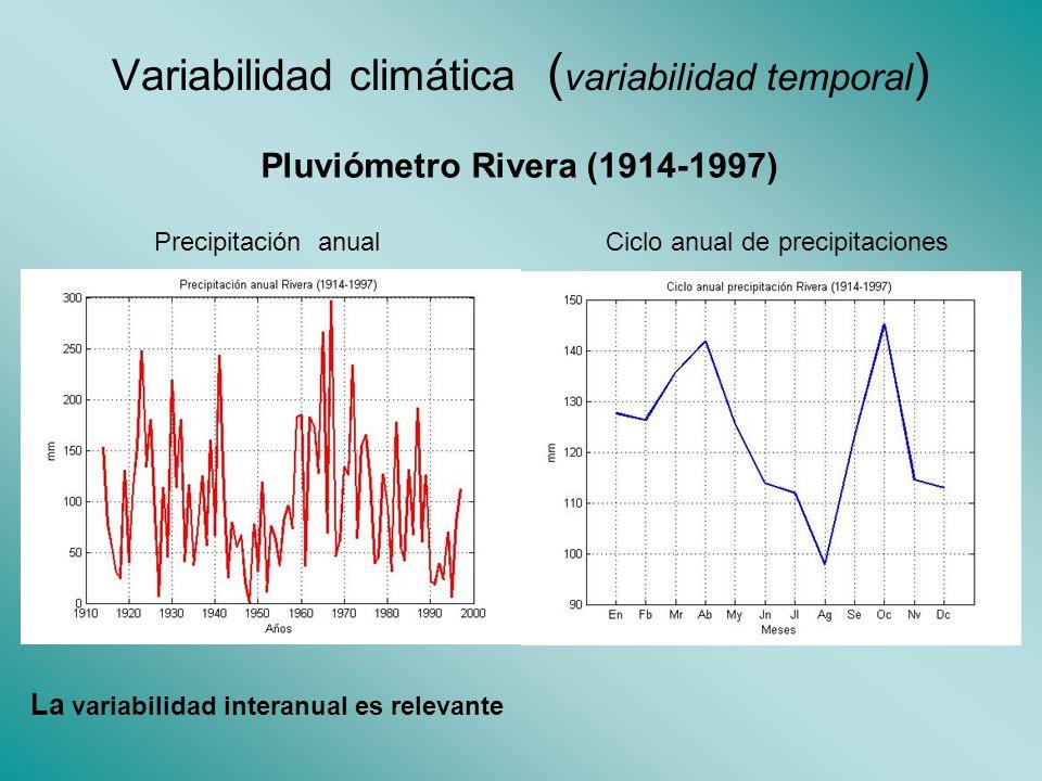 Variabilidad climática (variabilidad temporal)