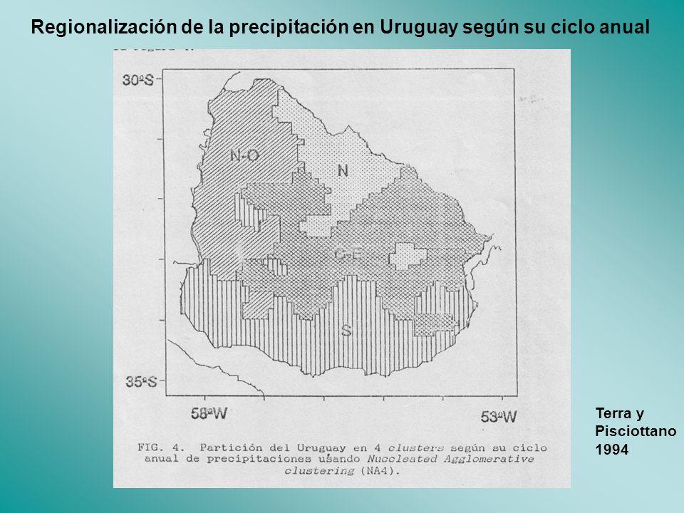 Regionalización de la precipitación en Uruguay según su ciclo anual