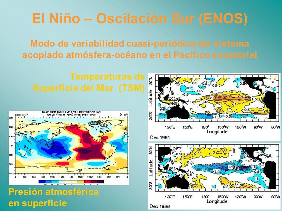 El Niño – Oscilación Sur (ENOS)