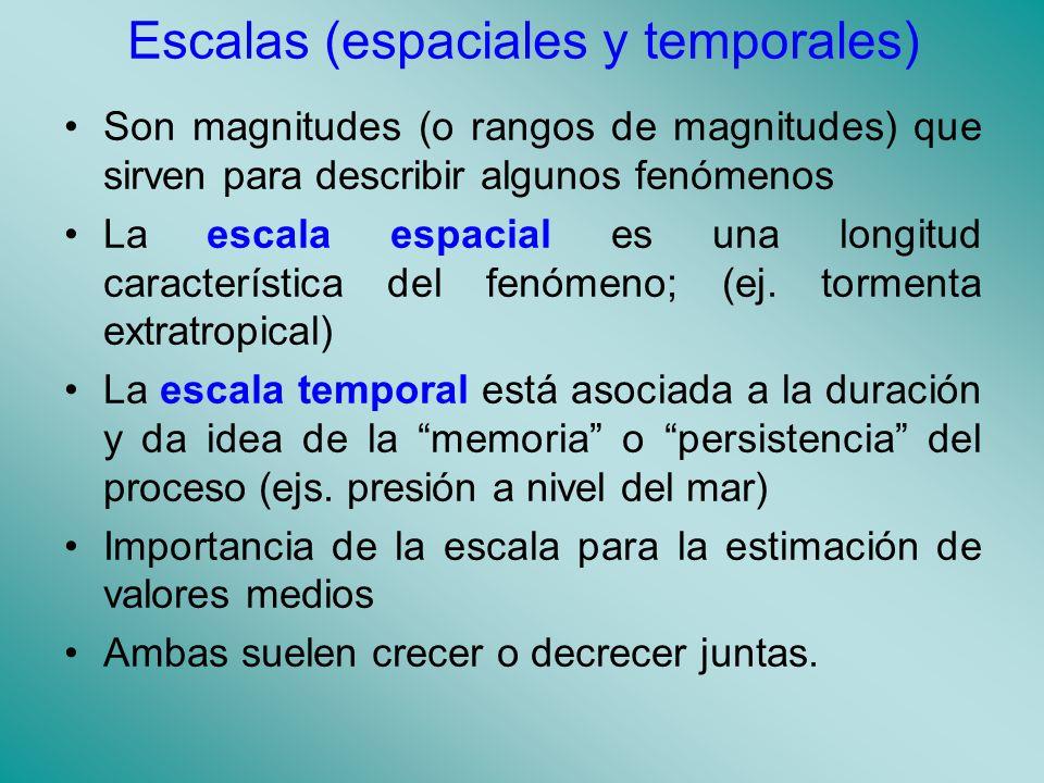 Escalas (espaciales y temporales)