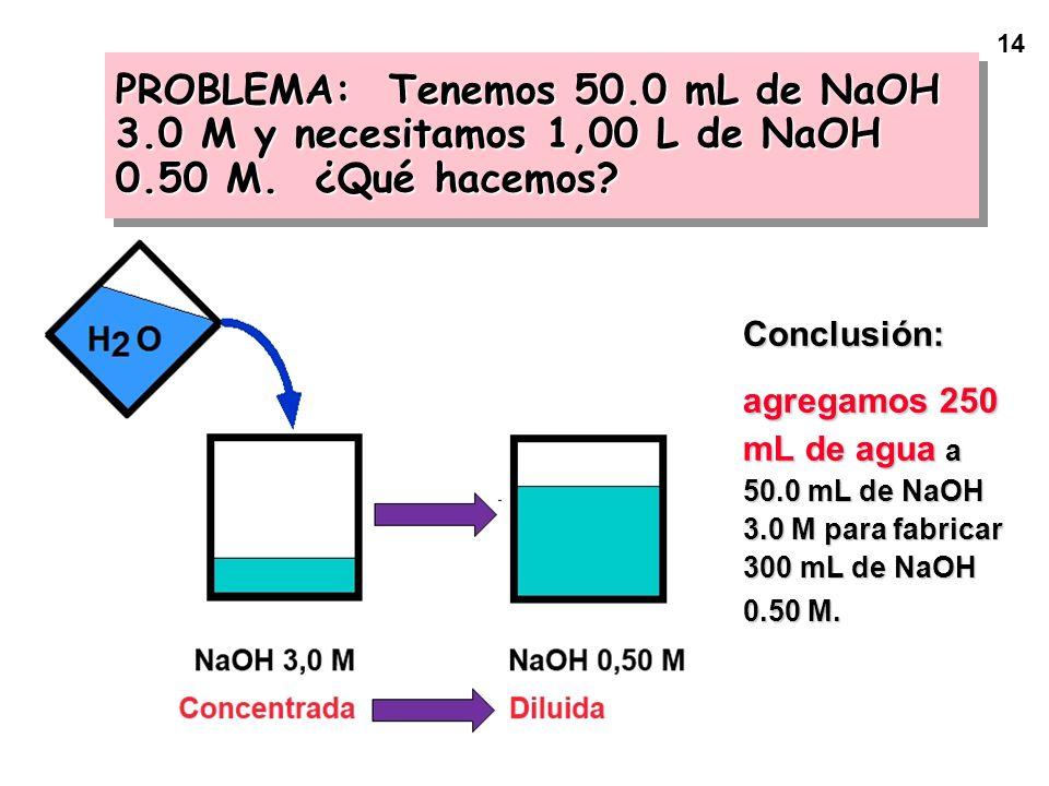 PROBLEMA: Tenemos 50. 0 mL de NaOH 3