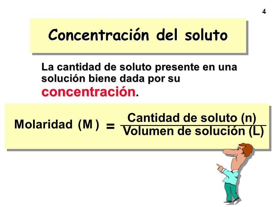Concentración del soluto