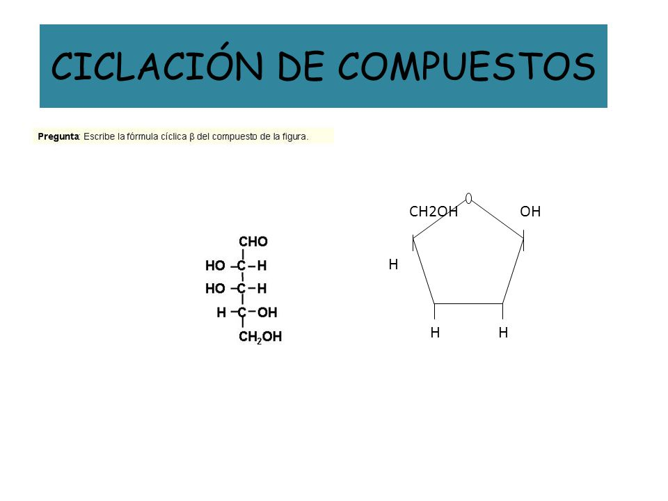 CICLACIÓN DE COMPUESTOS