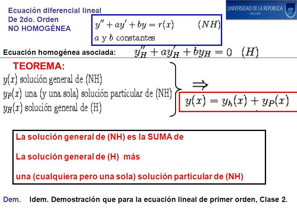 TEOREMA: La solución general de (NH) es la SUMA de