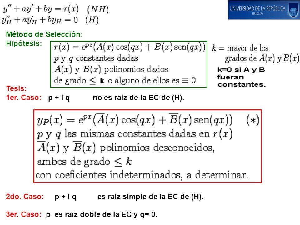 Método de Selección: Hipótesis: Tesis: 1er. Caso: p + i q no es raiz de la EC de (H).