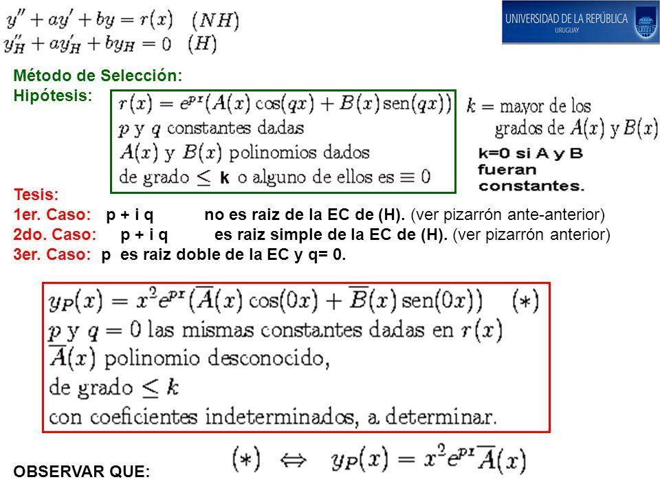 Método de Selección: Hipótesis: Tesis: 1er. Caso: p + i q no es raiz de la EC de (H). (ver pizarrón ante-anterior)