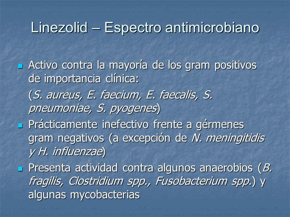 Linezolid – Espectro antimicrobiano