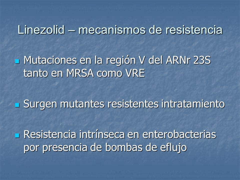 Linezolid – mecanismos de resistencia