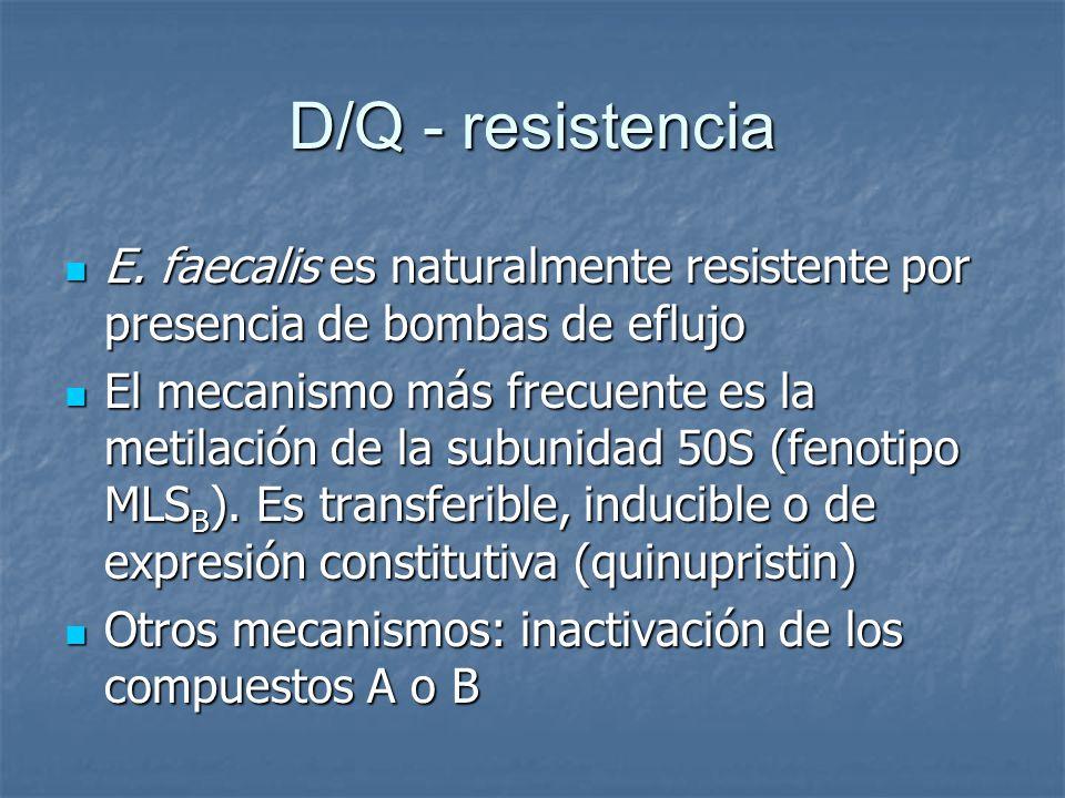 D/Q - resistencia E. faecalis es naturalmente resistente por presencia de bombas de eflujo.