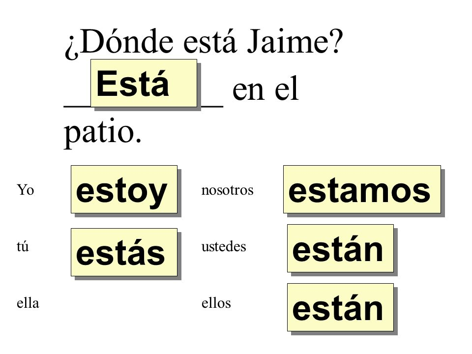 ¿Dónde está Jaime Está _________ en el patio. estoy estamos están