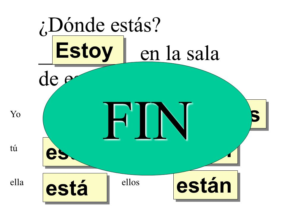 FIN ¿Dónde estás Estoy _________ en la sala de español. estamos están