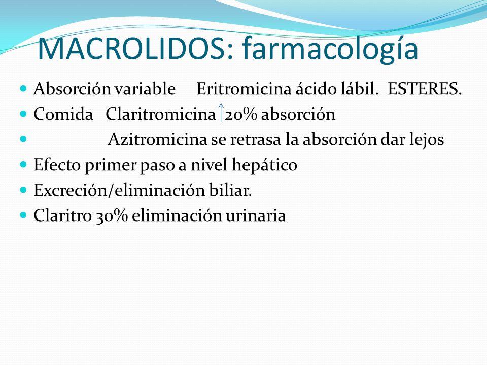 MACROLIDOS: farmacología