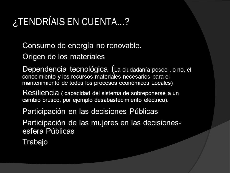 ¿TENDRÍAIS EN CUENTA… Consumo de energía no renovable.