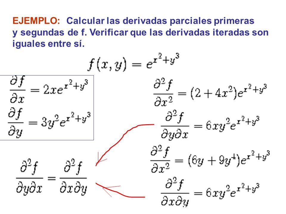 EJEMPLO: Calcular las derivadas parciales primeras
