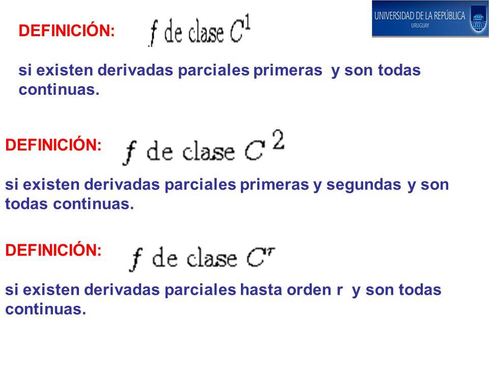DEFINICIÓN: si existen derivadas parciales primeras y son todas. continuas. DEFINICIÓN: