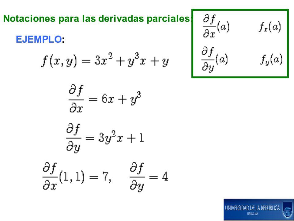 Notaciones para las derivadas parciales:
