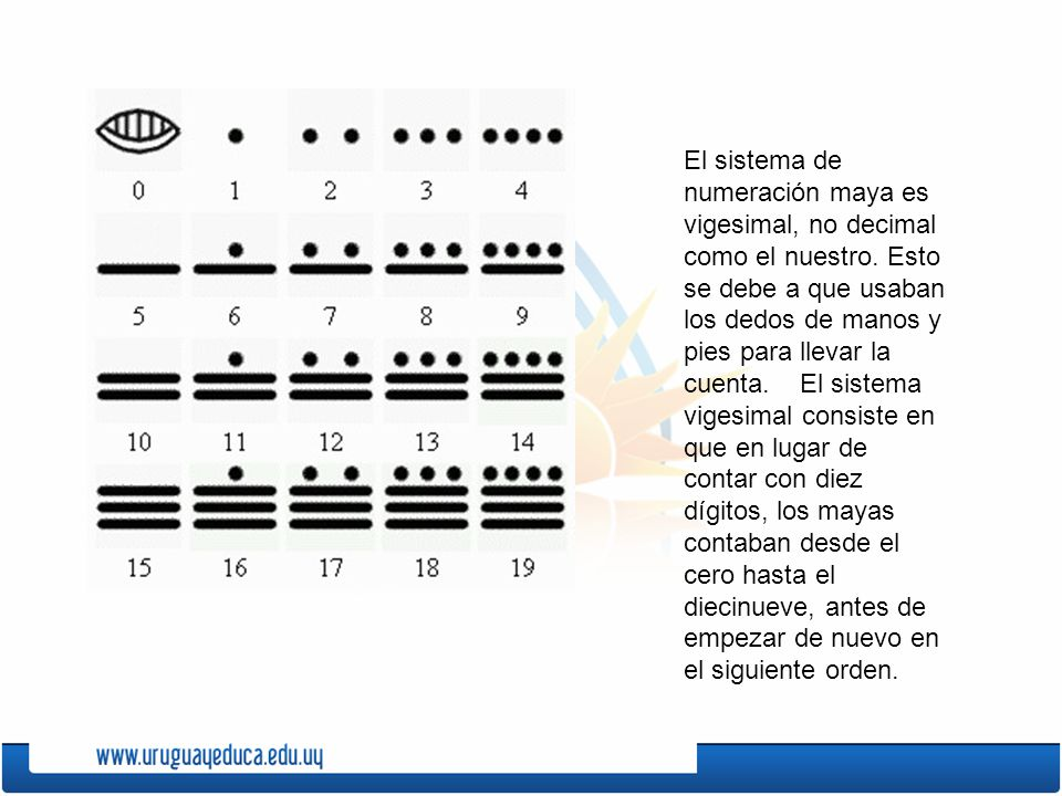 El sistema de numeración maya es vigesimal, no decimal como el nuestro