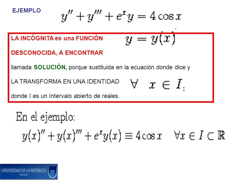 EJEMPLO LA INCÓGNITA es una FUNCIÓN. DESCONOCIDA, A ENCONTRAR. llamada SOLUCIÓN, porque sustituida en la ecuación donde dice y.