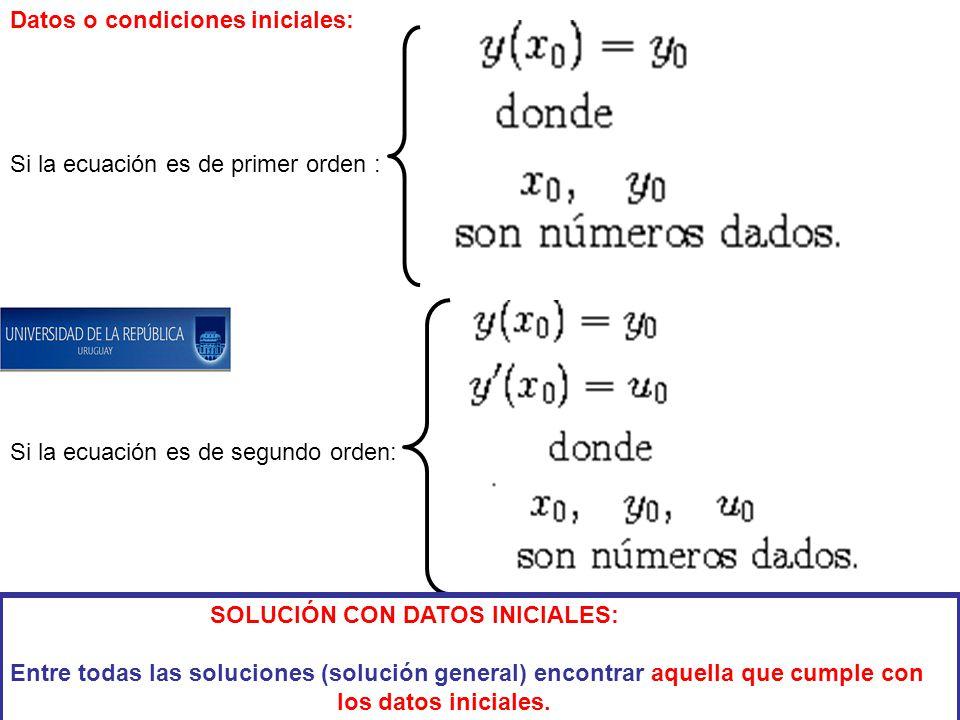 Datos o condiciones iniciales: