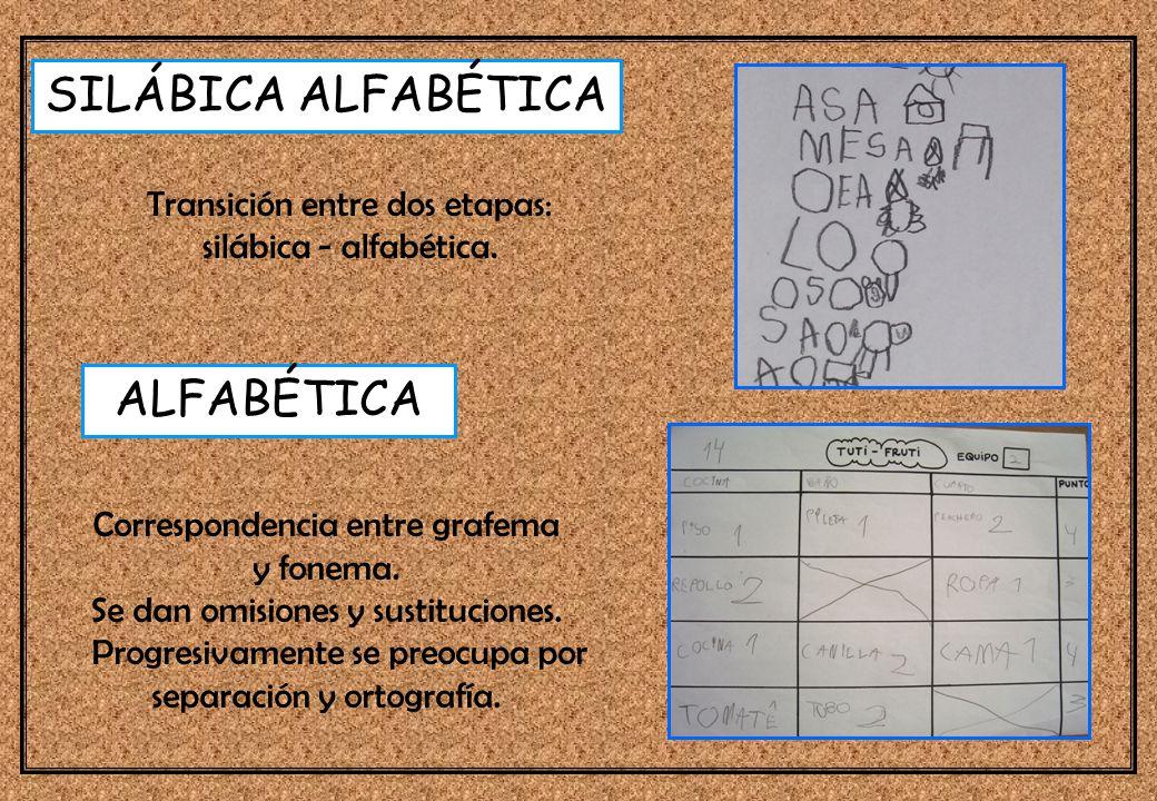 SILÁBICA ALFABÉTICA ALFABÉTICA Transición entre dos etapas: