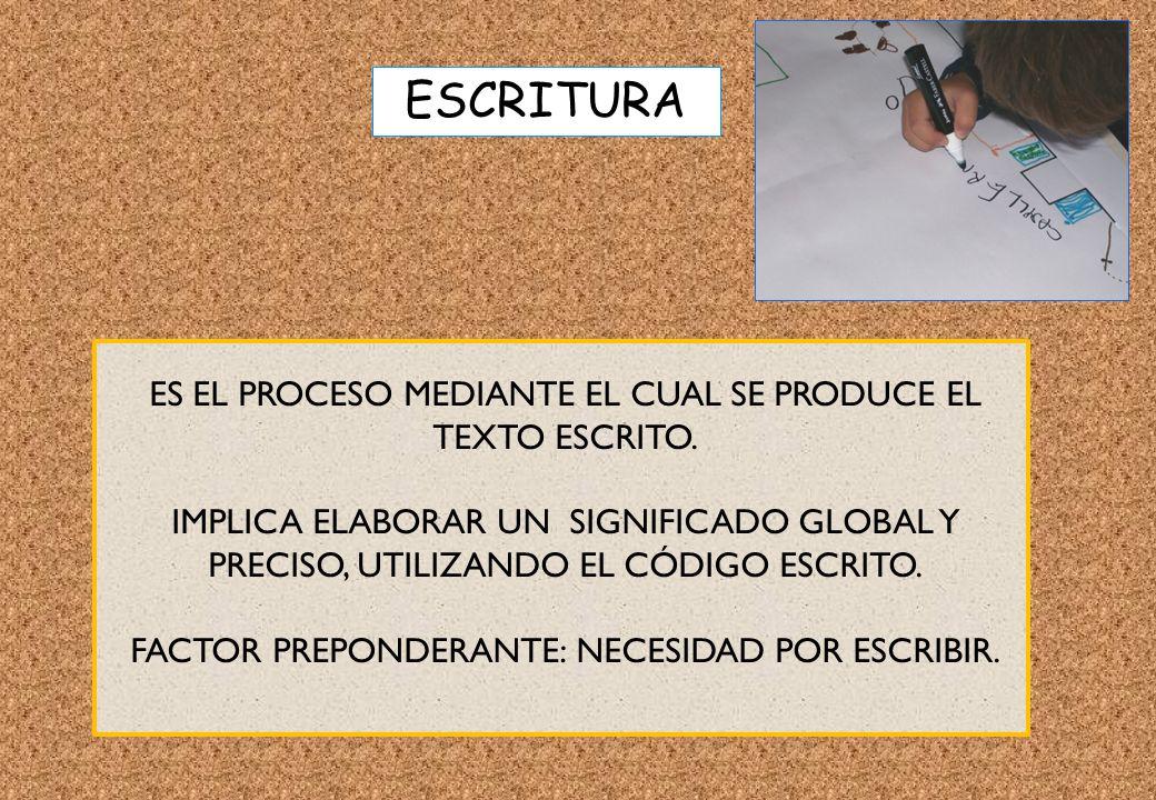 ESCRITURA ES EL PROCESO MEDIANTE EL CUAL SE PRODUCE EL TEXTO ESCRITO.
