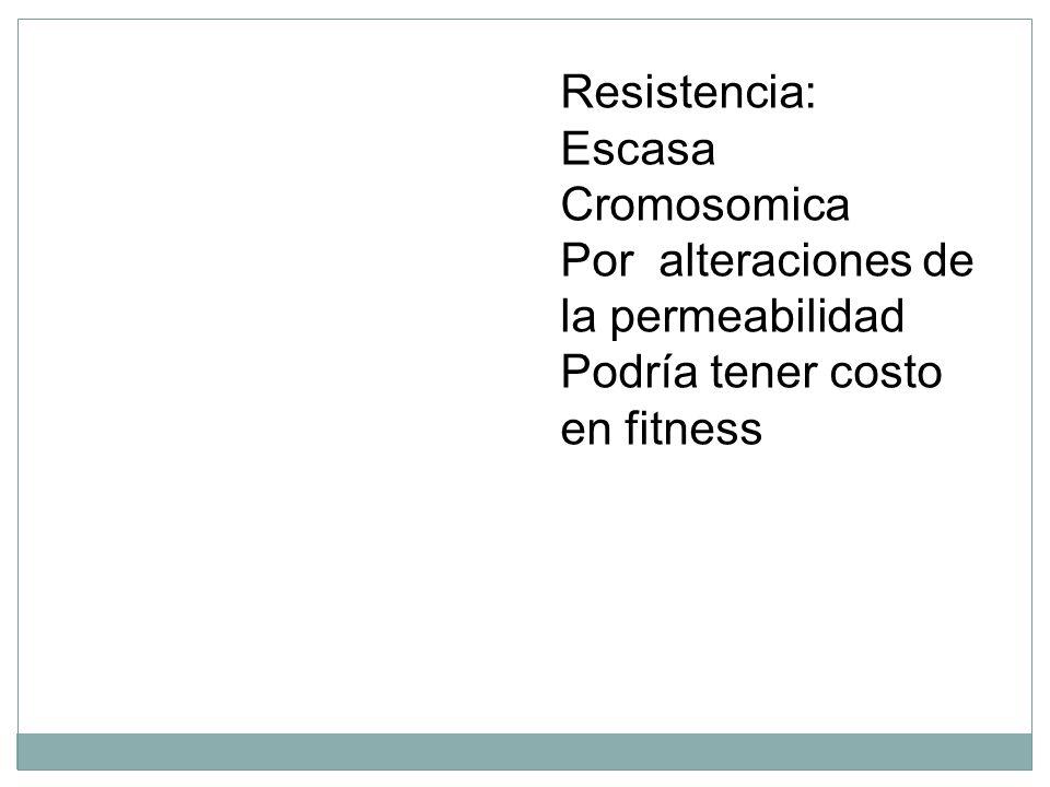 Resistencia: Escasa Cromosomica Por alteraciones de la permeabilidad Podría tener costo en fitness