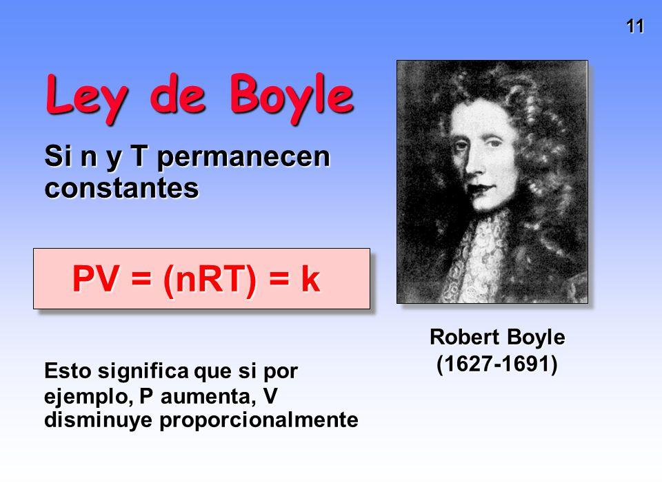 Ley de Boyle PV = (nRT) = k Si n y T permanecen constantes