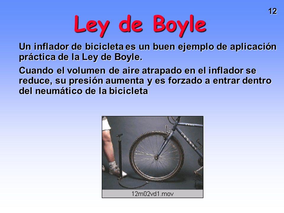 Ley de Boyle Un inflador de bicicleta es un buen ejemplo de aplicación práctica de la Ley de Boyle.