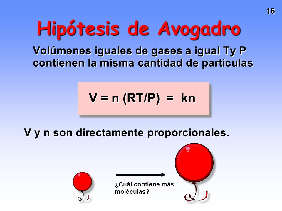 Hipótesis de Avogadro Volúmenes iguales de gases a igual Ty P contienen la misma cantidad de partículas.