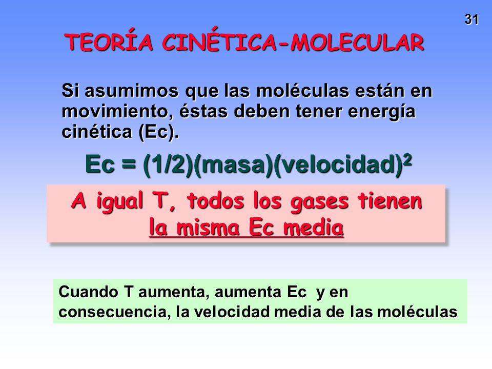 TEORÍA CINÉTICA-MOLECULAR