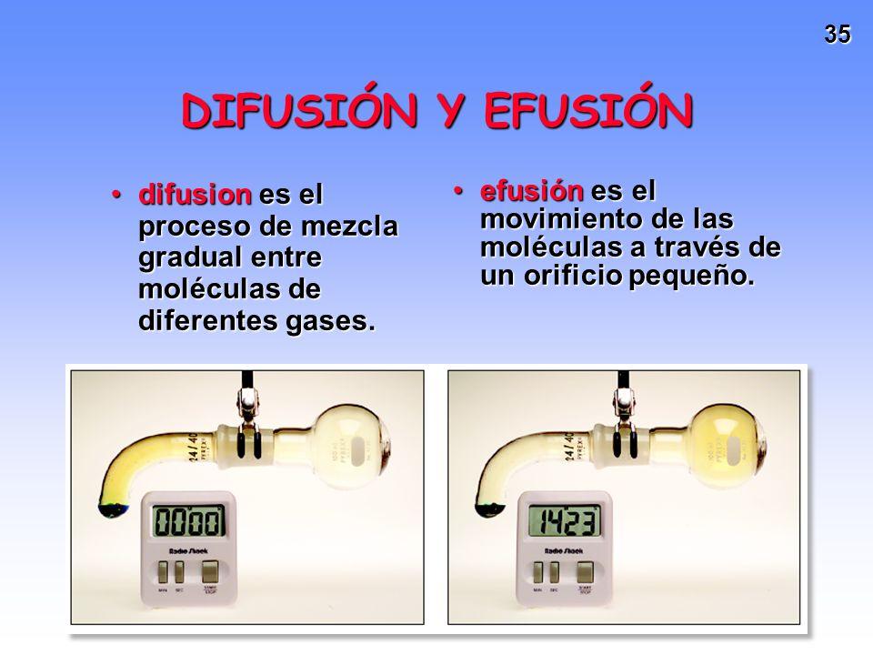 DIFUSIÓN Y EFUSIÓN difusion es el proceso de mezcla gradual entre moléculas de diferentes gases.