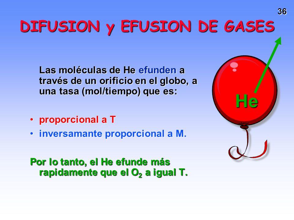DIFUSION y EFUSION DE GASES