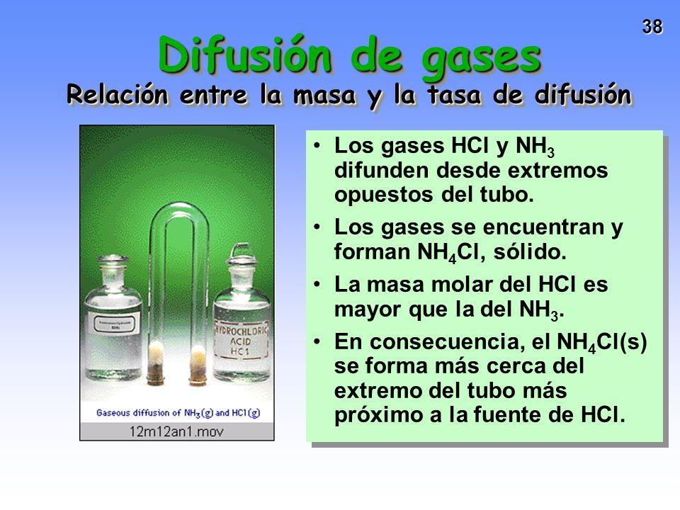Difusión de gases Relación entre la masa y la tasa de difusión