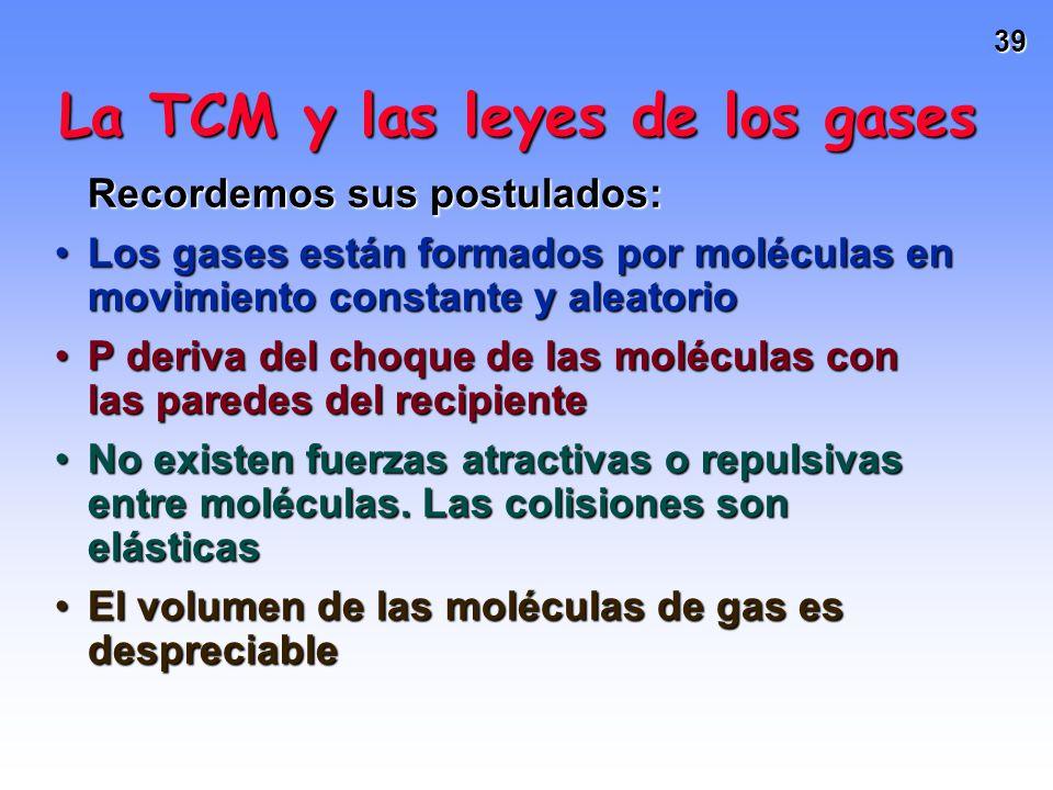 La TCM y las leyes de los gases