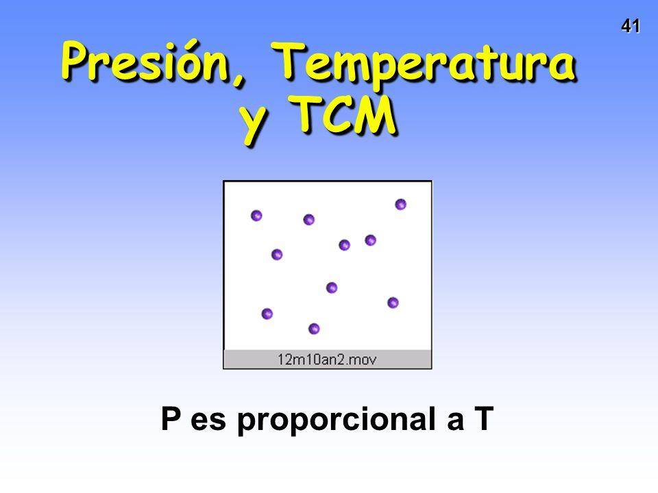 Presión, Temperatura y TCM