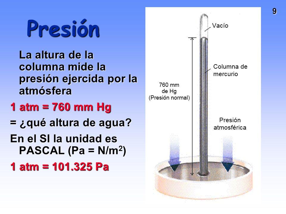 Presión La altura de la columna mide la presión ejercida por la atmósfera. 1 atm = 760 mm Hg. = ¿qué altura de agua