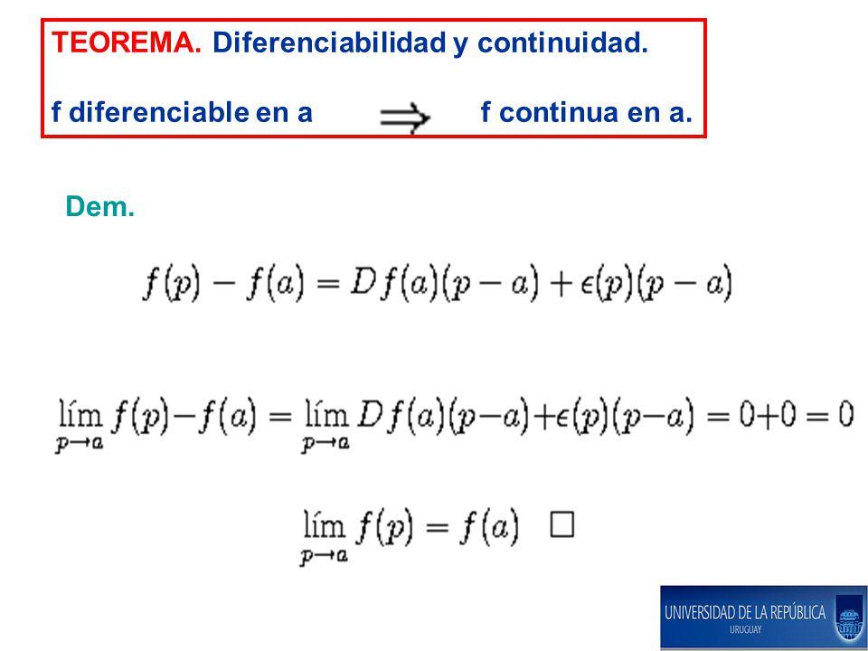 TEOREMA. Diferenciabilidad y continuidad.