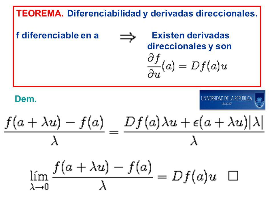 TEOREMA. Diferenciabilidad y derivadas direccionales.