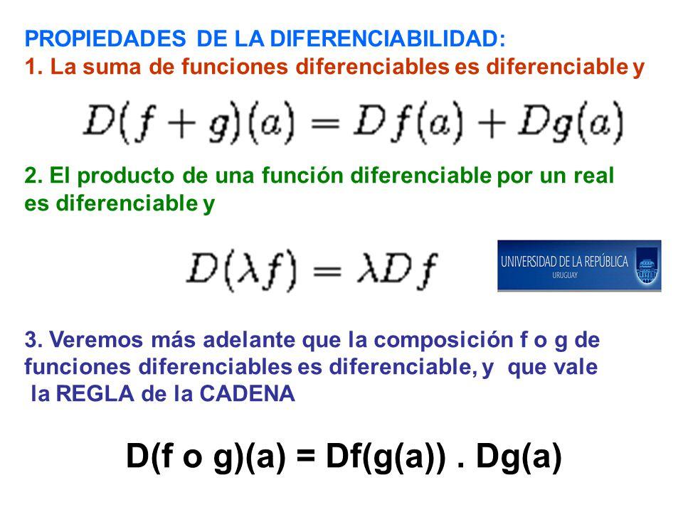 D(f o g)(a) = Df(g(a)) . Dg(a)