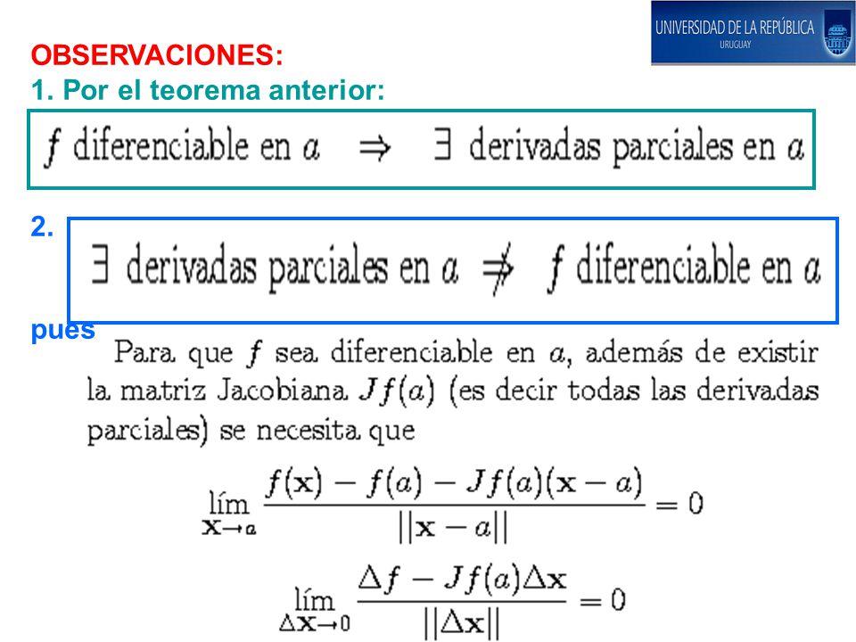OBSERVACIONES: Por el teorema anterior: 2. pues