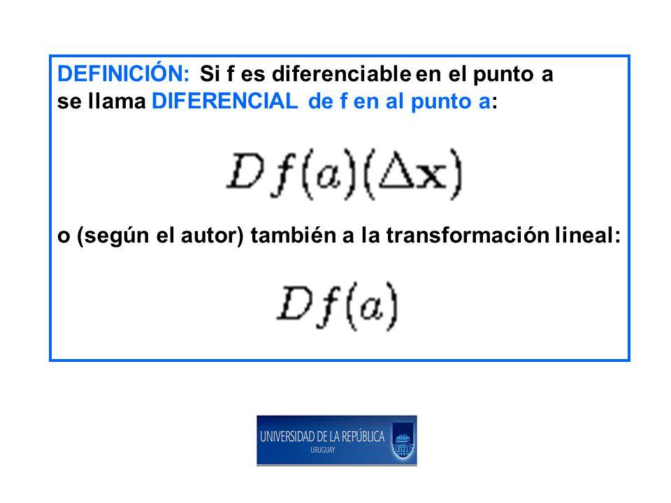 DEFINICIÓN: Si f es diferenciable en el punto a