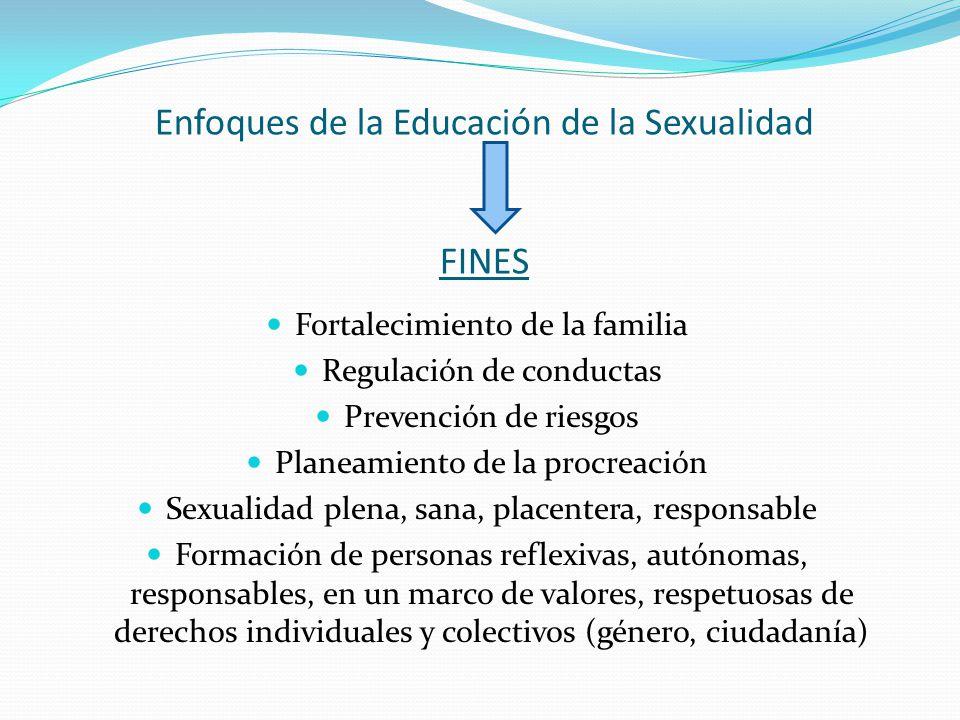 Enfoques de la Educación de la Sexualidad FINES