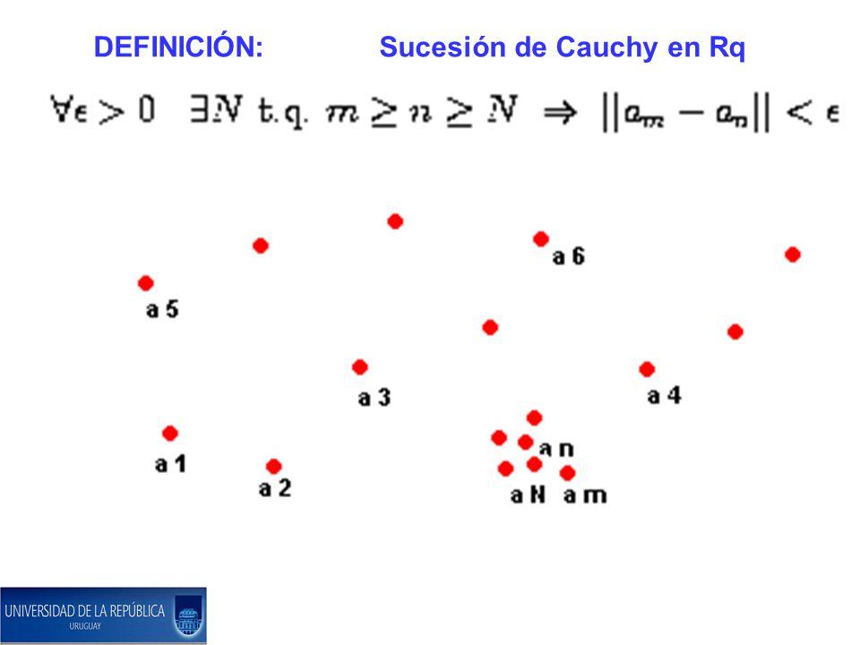 DEFINICIÓN: Sucesión de Cauchy en Rq