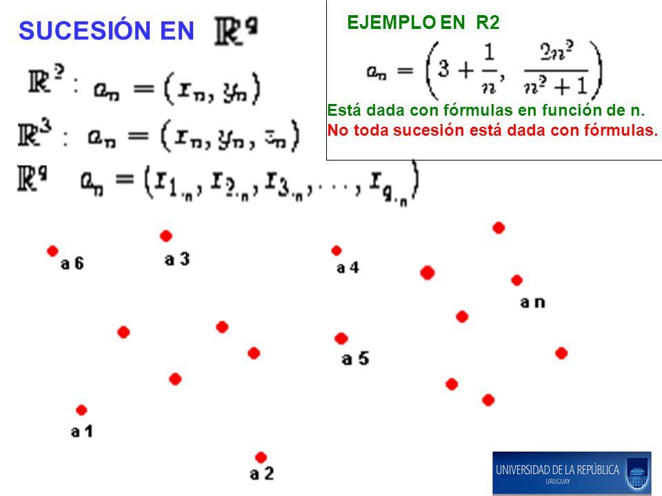 SUCESIÓN EN EJEMPLO EN R2 Está dada con fórmulas en función de n.