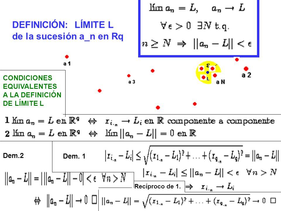 DEFINICIÓN: LÍMITE L de la sucesión a_n en Rq CONDICIONES EQUIVALENTES