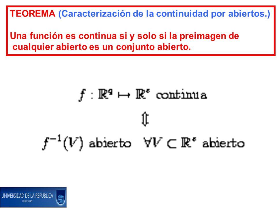 TEOREMA (Caracterización de la continuidad por abiertos.)