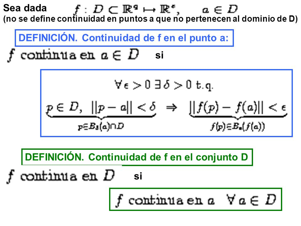 DEFINICIÓN. Continuidad de f en el punto a: