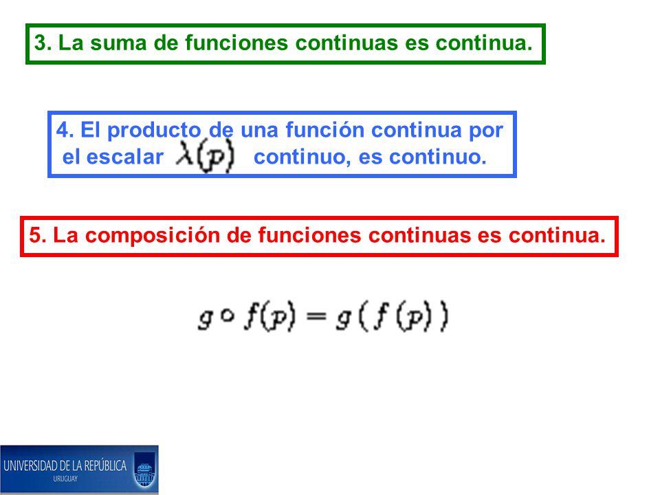 3. La suma de funciones continuas es continua.