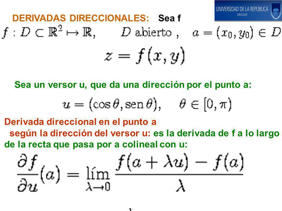 DERIVADAS DIRECCIONALES: Sea f