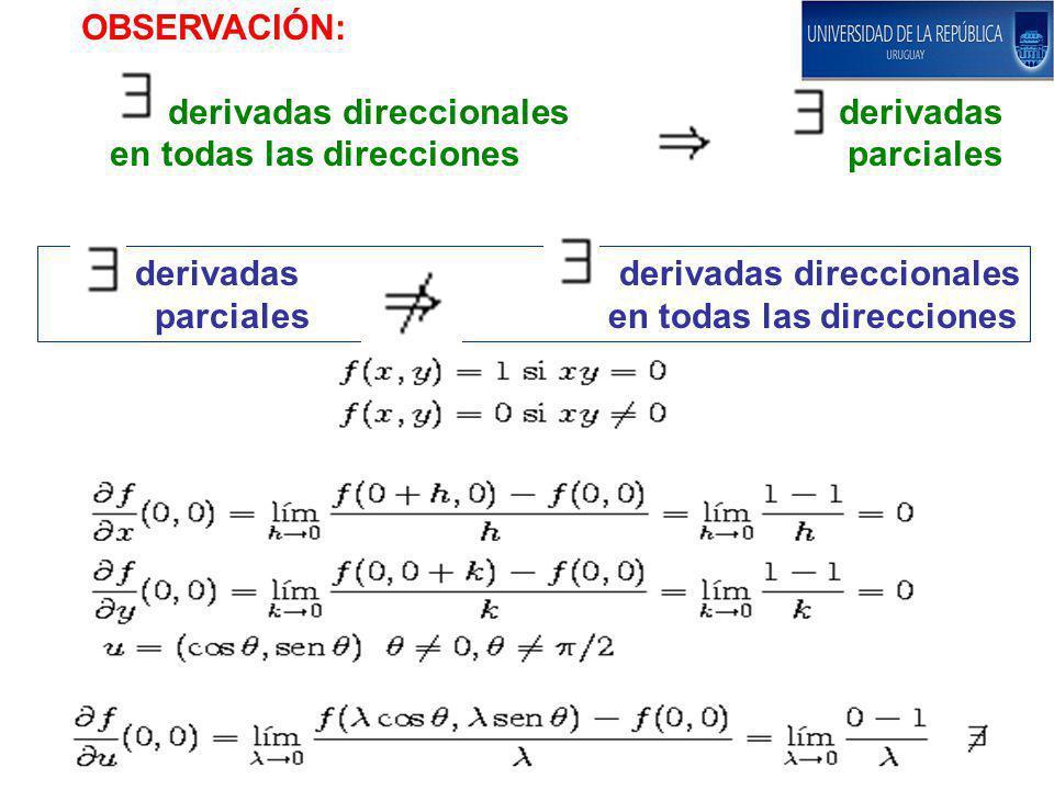 OBSERVACIÓN: derivadas direccionales derivadas. en todas las direcciones parciales.